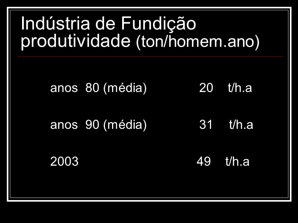 Indústria de Fundição produtividade (ton/homem.ano)