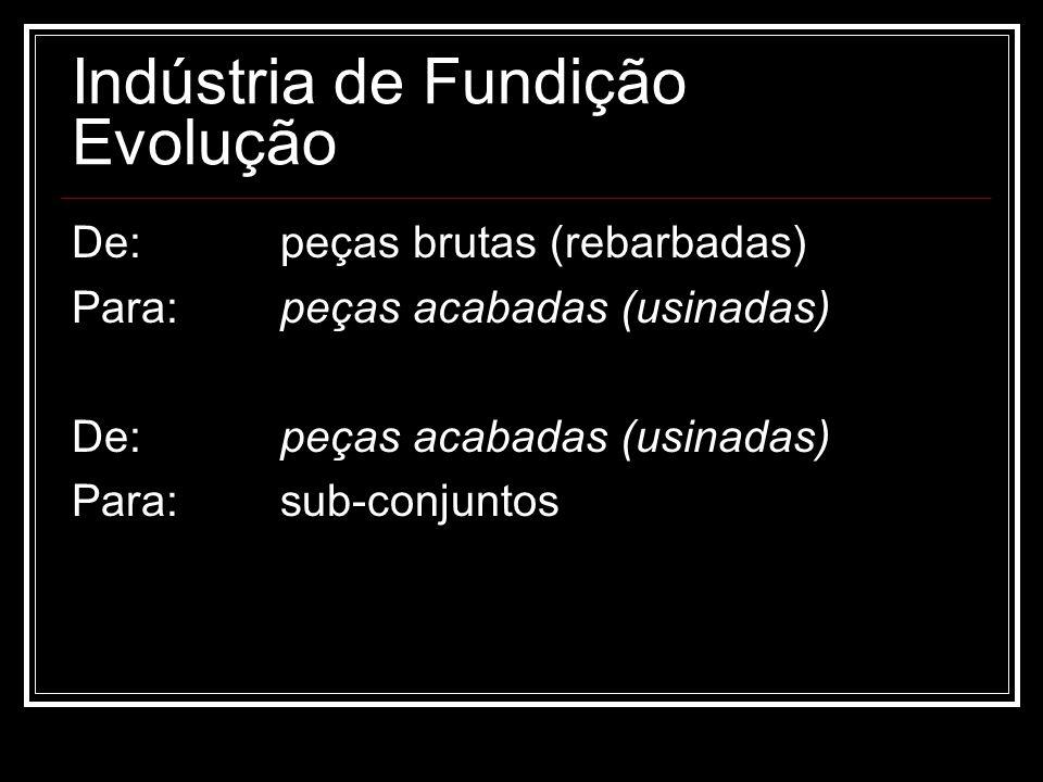 Indústria de Fundição Evolução