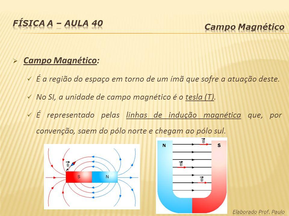 Física A – Aula 40 Campo Magnético. Campo Magnético: É a região do espaço em torno de um ímã que sofre a atuação deste.