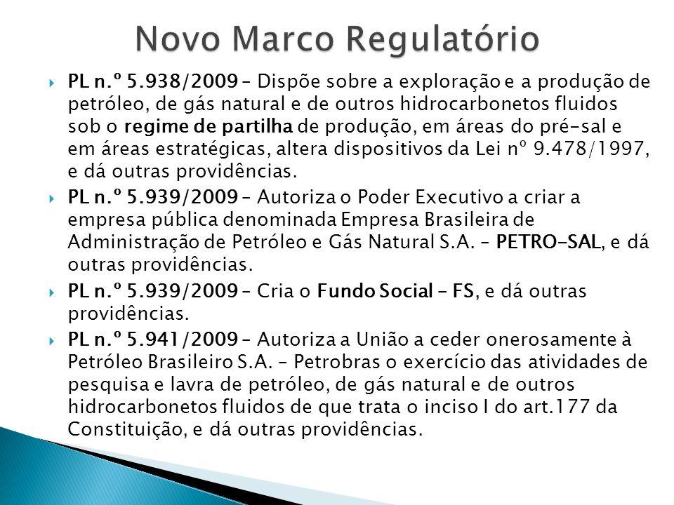 Novo Marco Regulatório