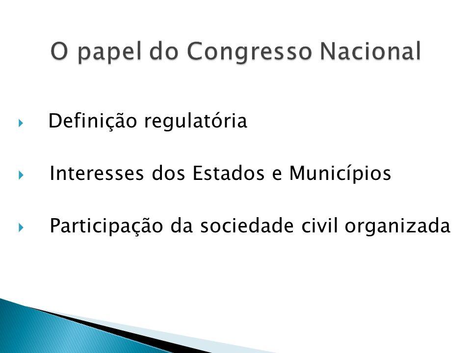 O papel do Congresso Nacional