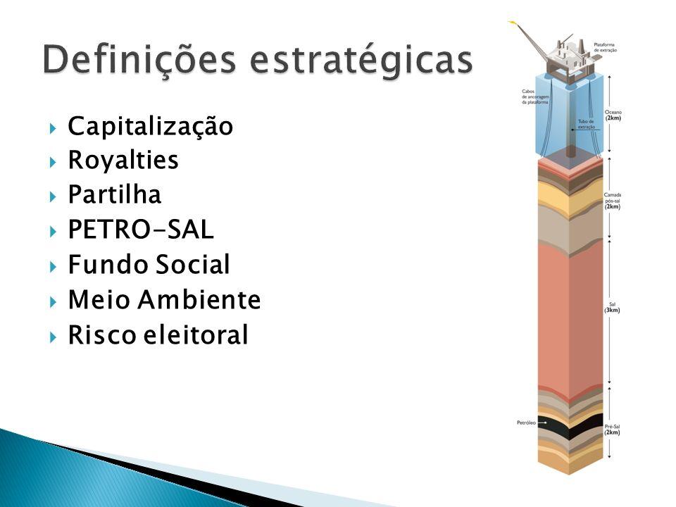 Definições estratégicas