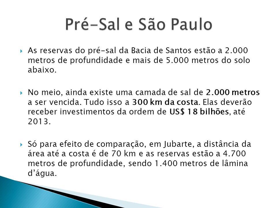 Pré-Sal e São Paulo As reservas do pré-sal da Bacia de Santos estão a 2.000 metros de profundidade e mais de 5.000 metros do solo abaixo.