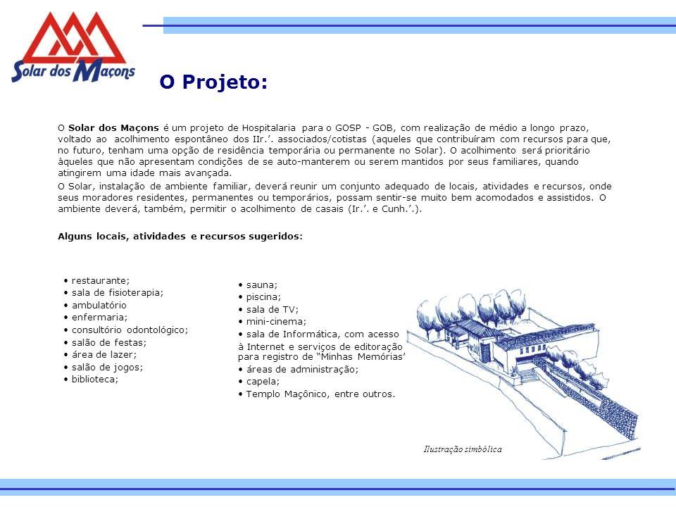 O Projeto: