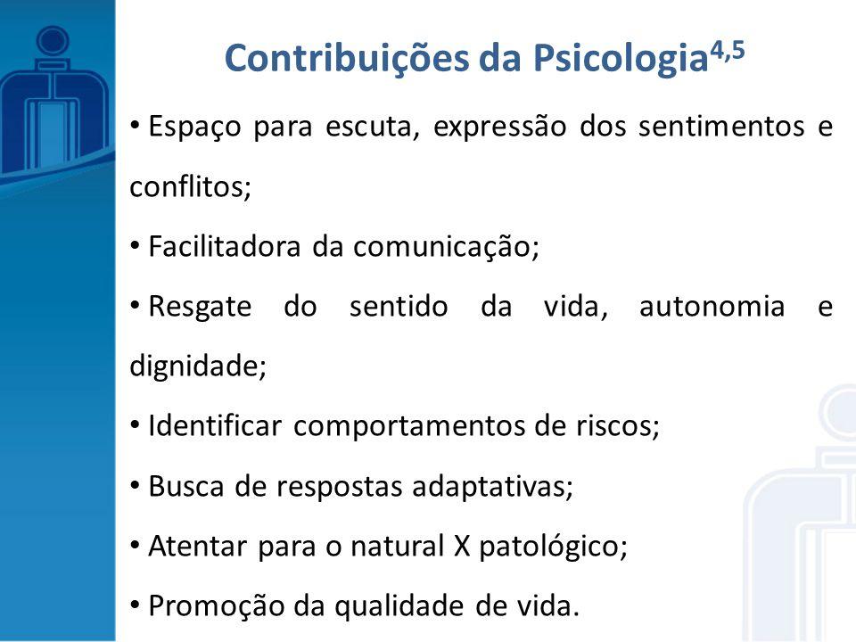 Contribuições da Psicologia4,5