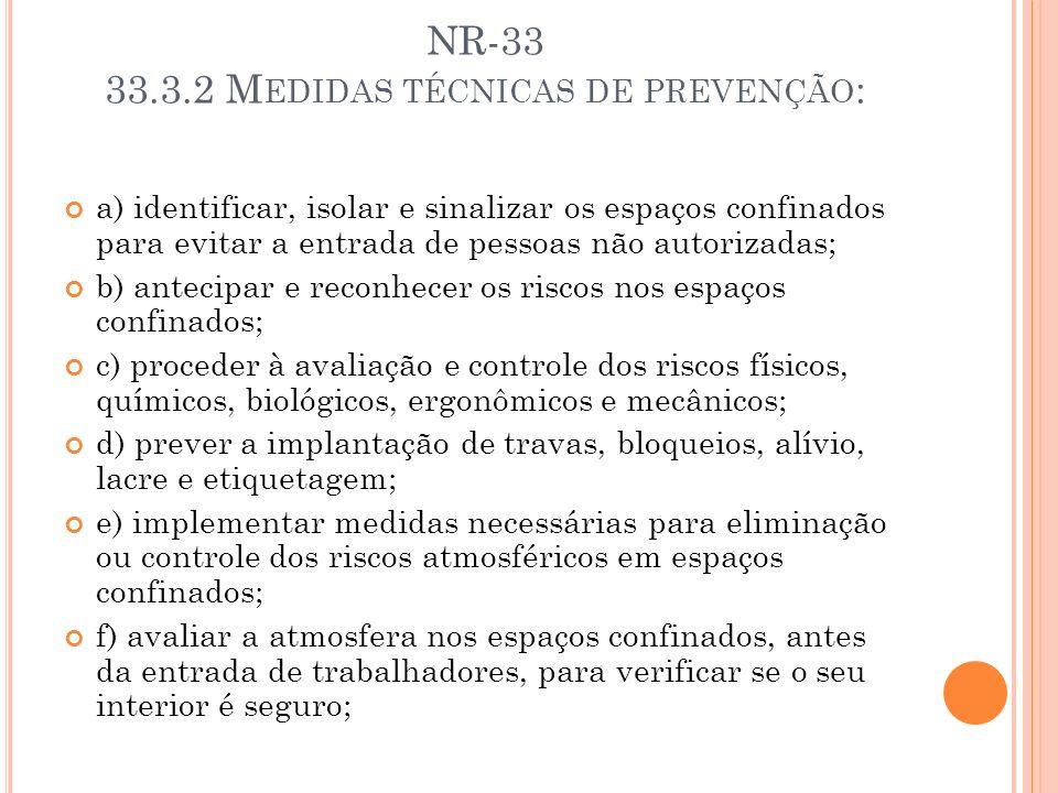 NR-33 33.3.2 Medidas técnicas de prevenção: