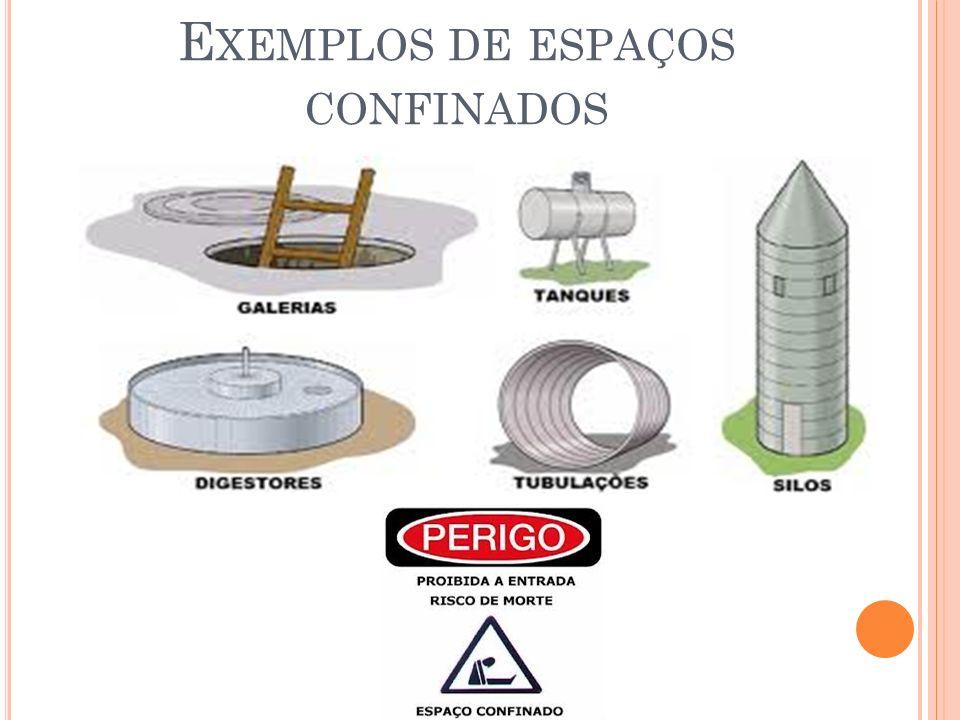 Exemplos de espaços confinados