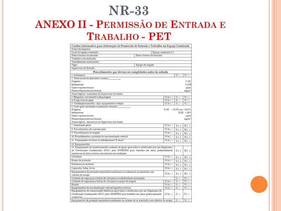 NR-33 ANEXO II - Permissão de Entrada e Trabalho - PET