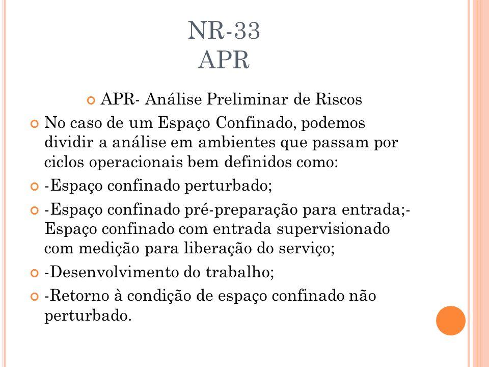APR- Análise Preliminar de Riscos