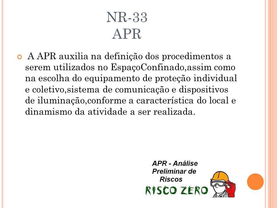 NR-33 APR