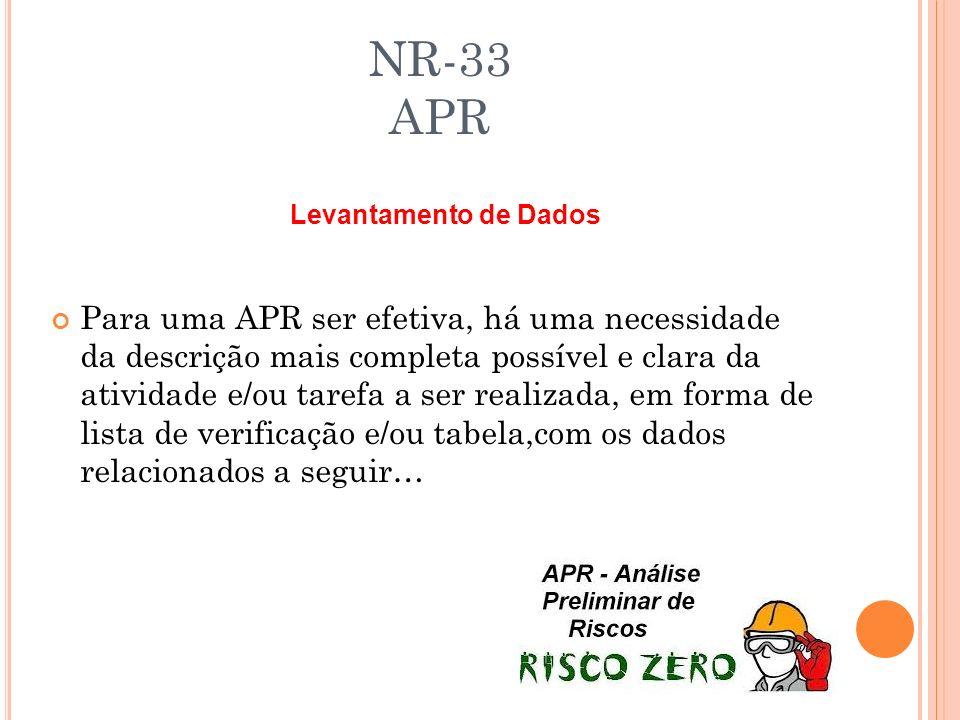 NR-33 APR Levantamento de Dados.