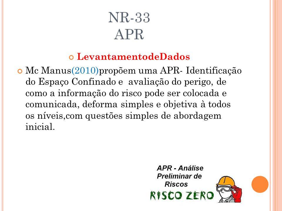 NR-33 APR LevantamentodeDados