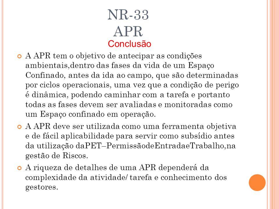 NR-33 APR Conclusão.