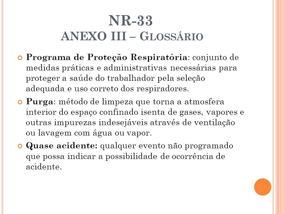 NR-33 ANEXO III – Glossário