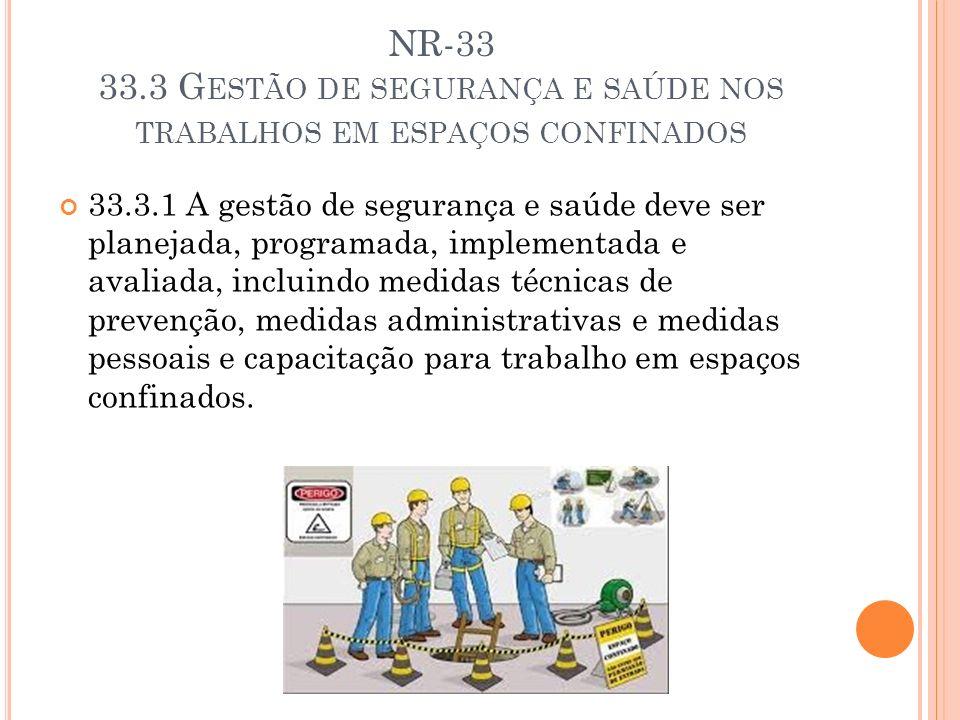 NR-33 33.3 Gestão de segurança e saúde nos trabalhos em espaços confinados