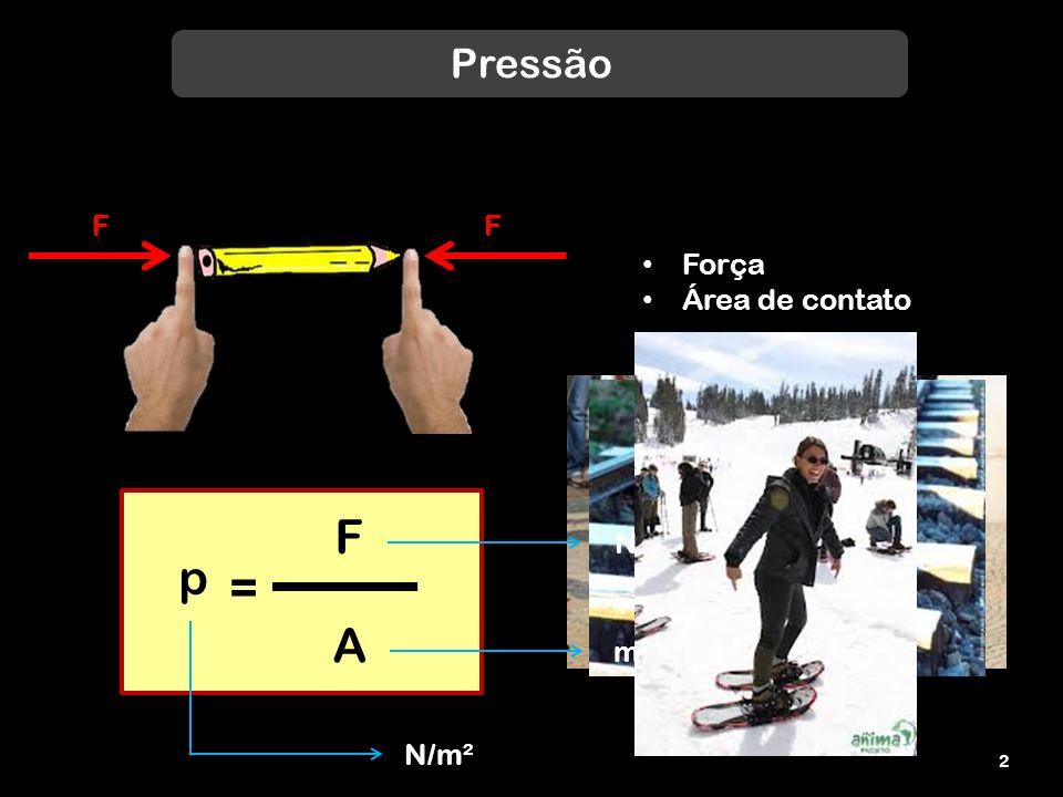 Pressão F F Força Área de contato F N p = A m² N/m²
