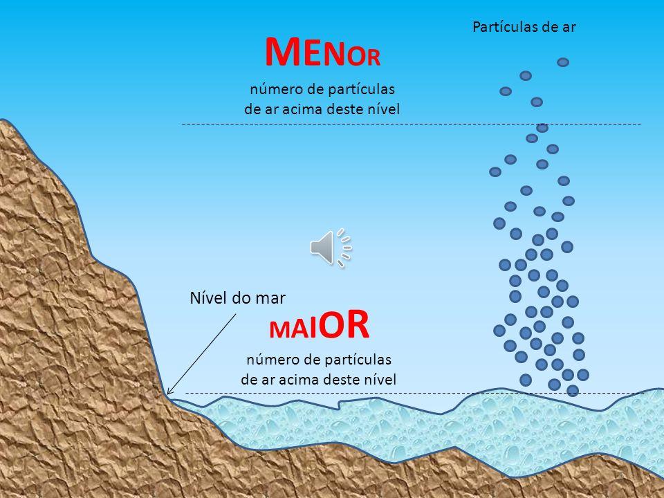 MENOR MAIOR Nível do mar Partículas de ar número de partículas