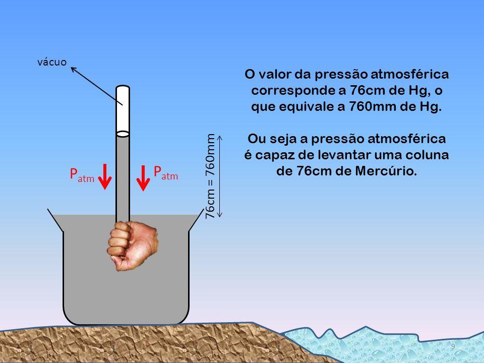 Patm Patm O valor da pressão atmosférica corresponde a 76cm de Hg, o