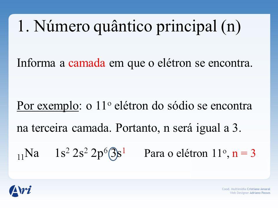 1. Número quântico principal (n)
