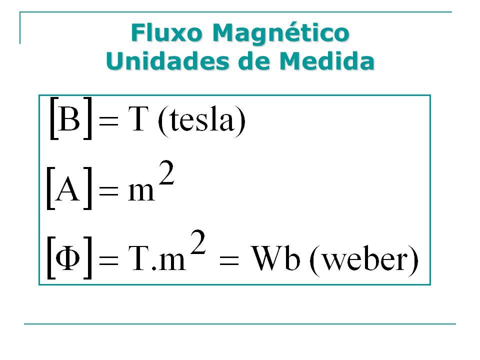 Fluxo Magnético Unidades de Medida