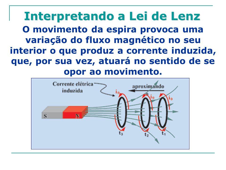 Interpretando a Lei de Lenz