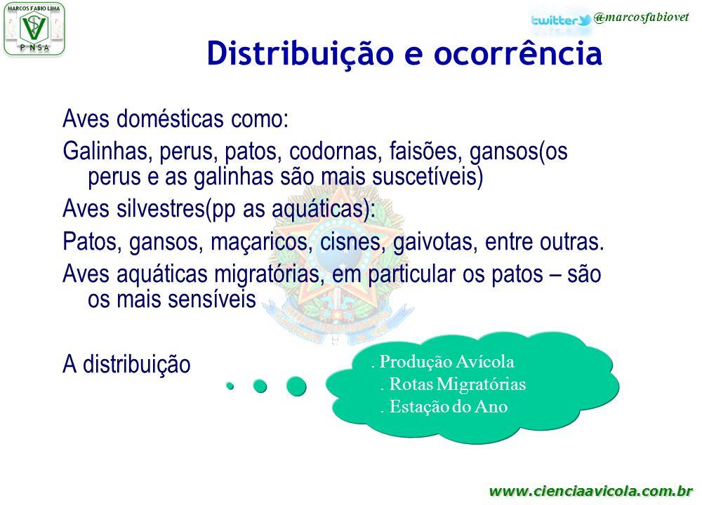 Distribuição e ocorrência