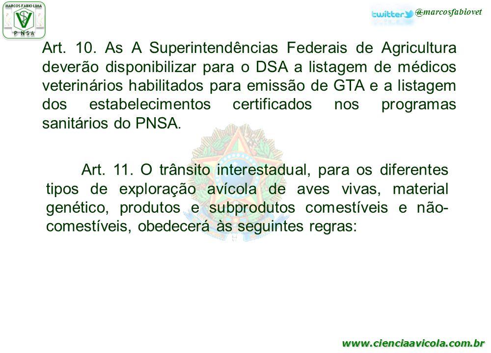 Art. 10. As A Superintendências Federais de Agricultura deverão disponibilizar para o DSA a listagem de médicos veterinários habilitados para emissão de GTA e a listagem dos estabelecimentos certificados nos programas sanitários do PNSA.