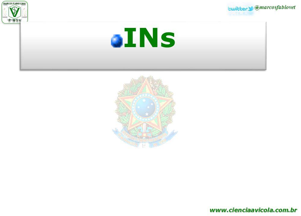 INs 68