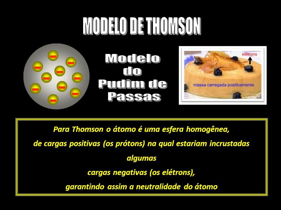 MODELO DE THOMSON Modelo do Pudim de Passas