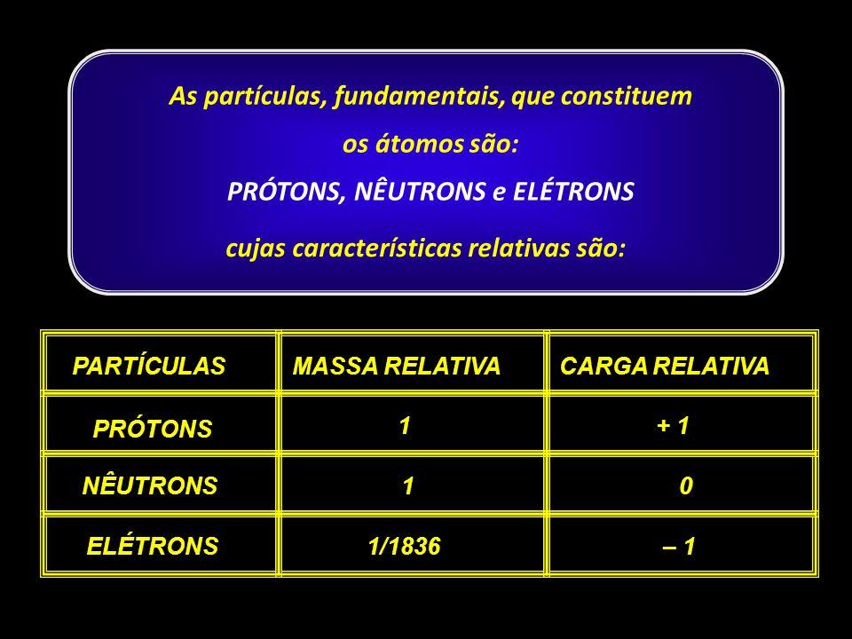 As partículas, fundamentais, que constituem os átomos são: