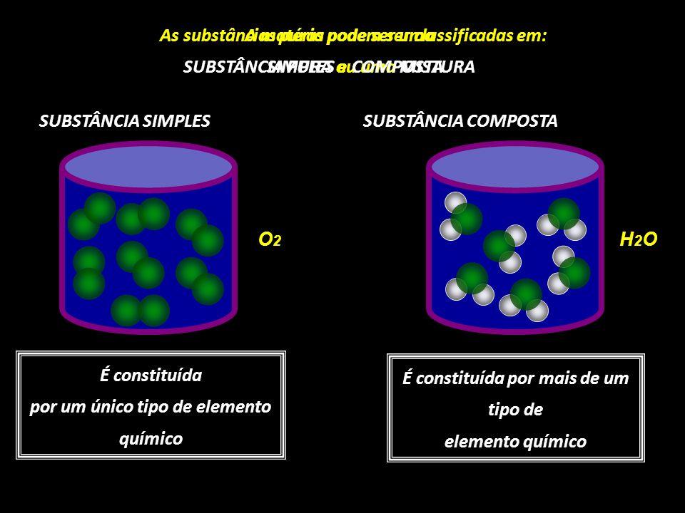 As substâncias puras podem ser classificadas em: SIMPLES e COMPOSTA