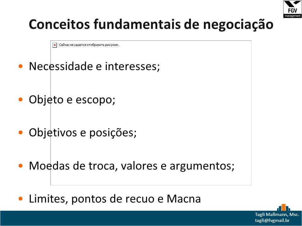 Conceitos fundamentais de negociação