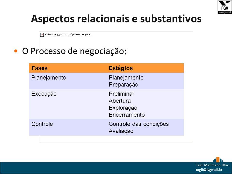 Aspectos relacionais e substantivos