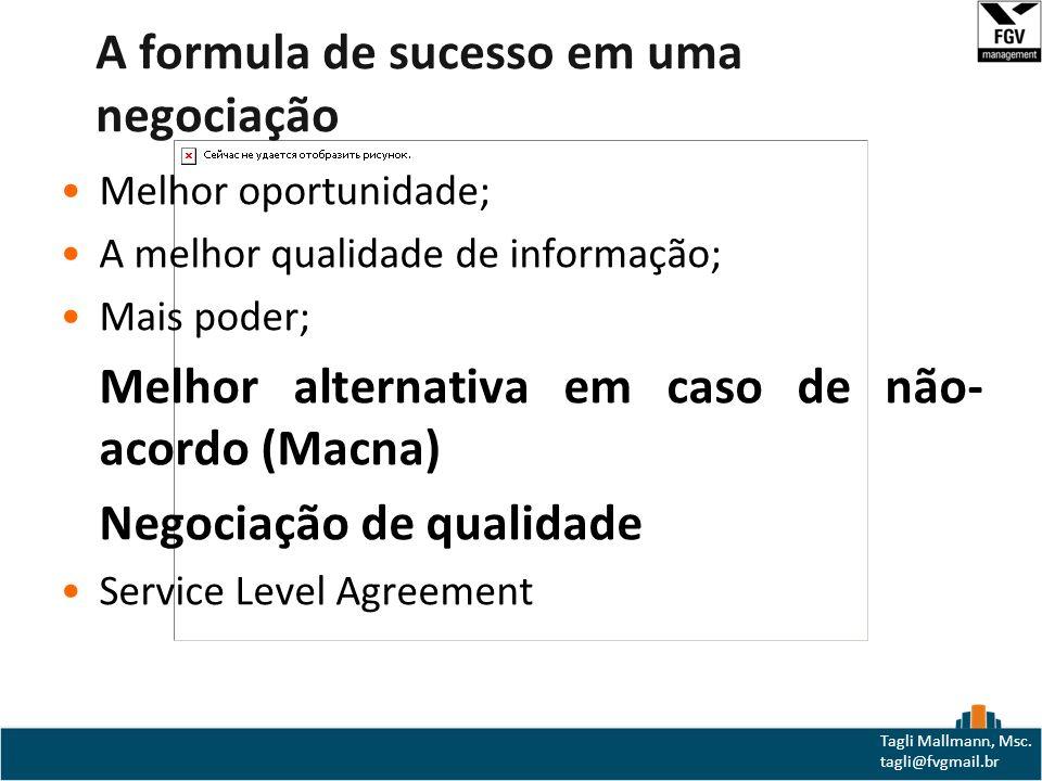 A formula de sucesso em uma negociação