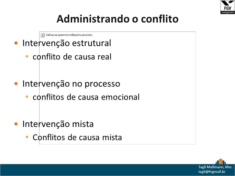 Administrando o conflito