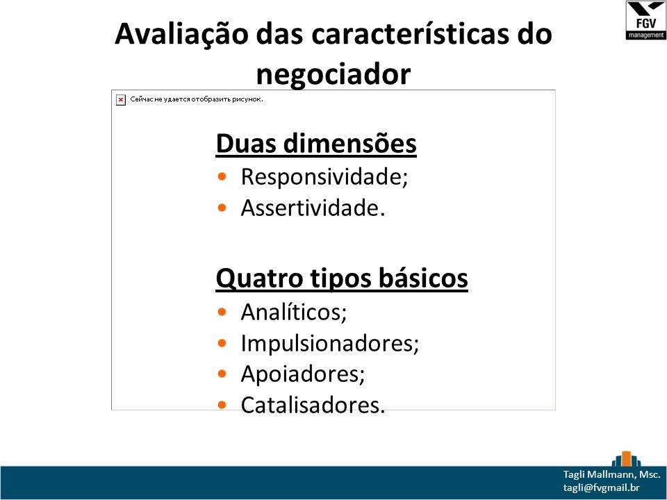 Avaliação das características do negociador