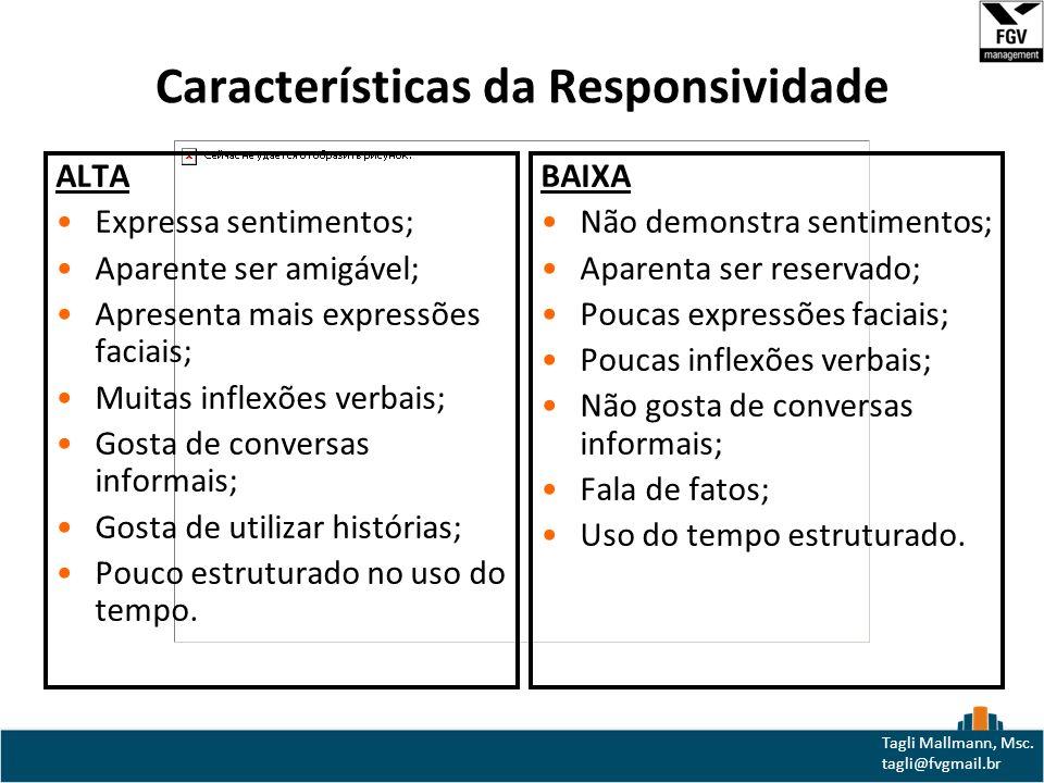 Características da Responsividade