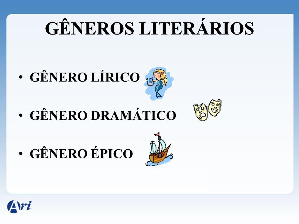 GÊNEROS LITERÁRIOS GÊNERO LÍRICO GÊNERO DRAMÁTICO GÊNERO ÉPICO