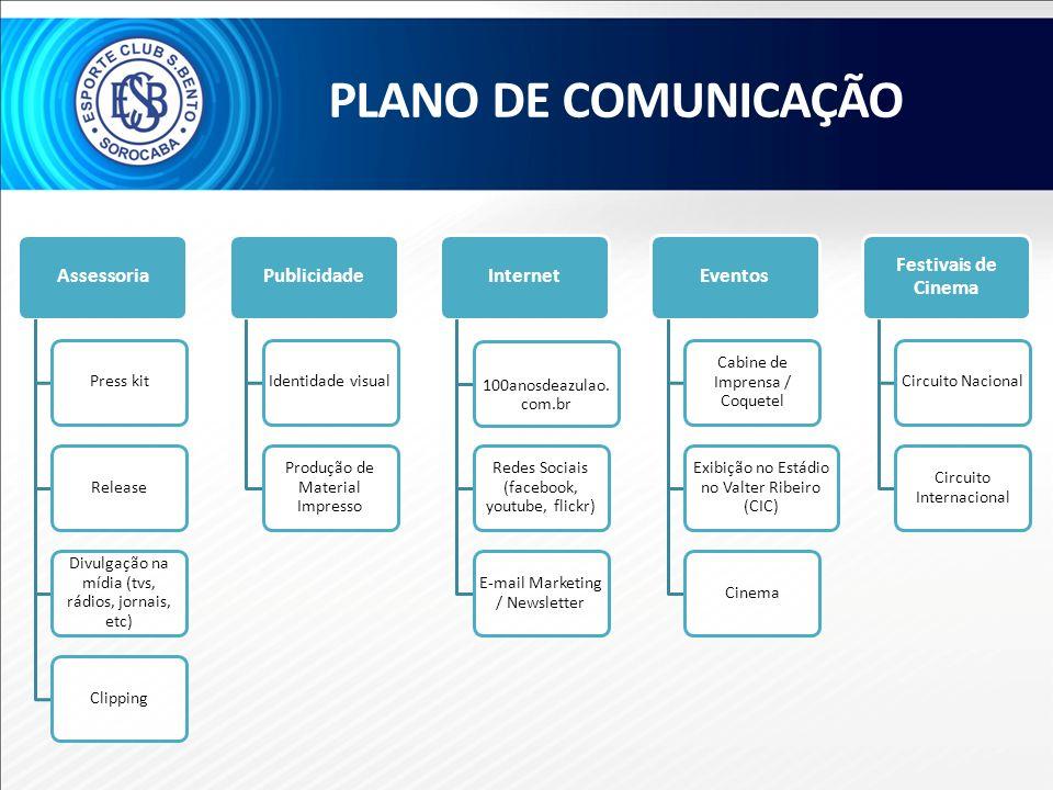 Plano de comunicação Assessoria Publicidade Internet