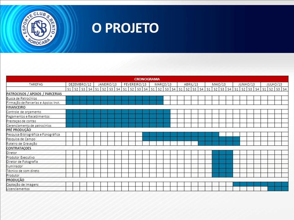 O Projeto CRONOGRAMA TAREFAS DEZEMBRO/12 JANEIRO/13 FEVEREIRO/13