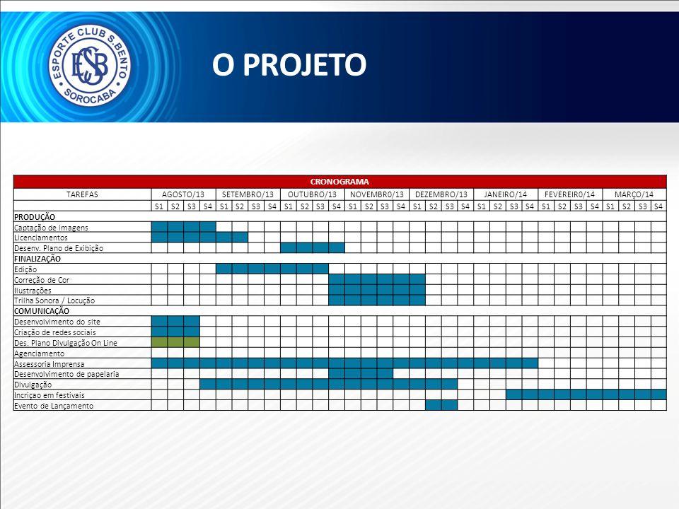 O Projeto CRONOGRAMA TAREFAS AGOSTO/13 SETEMBRO/13 OUTUBRO/13