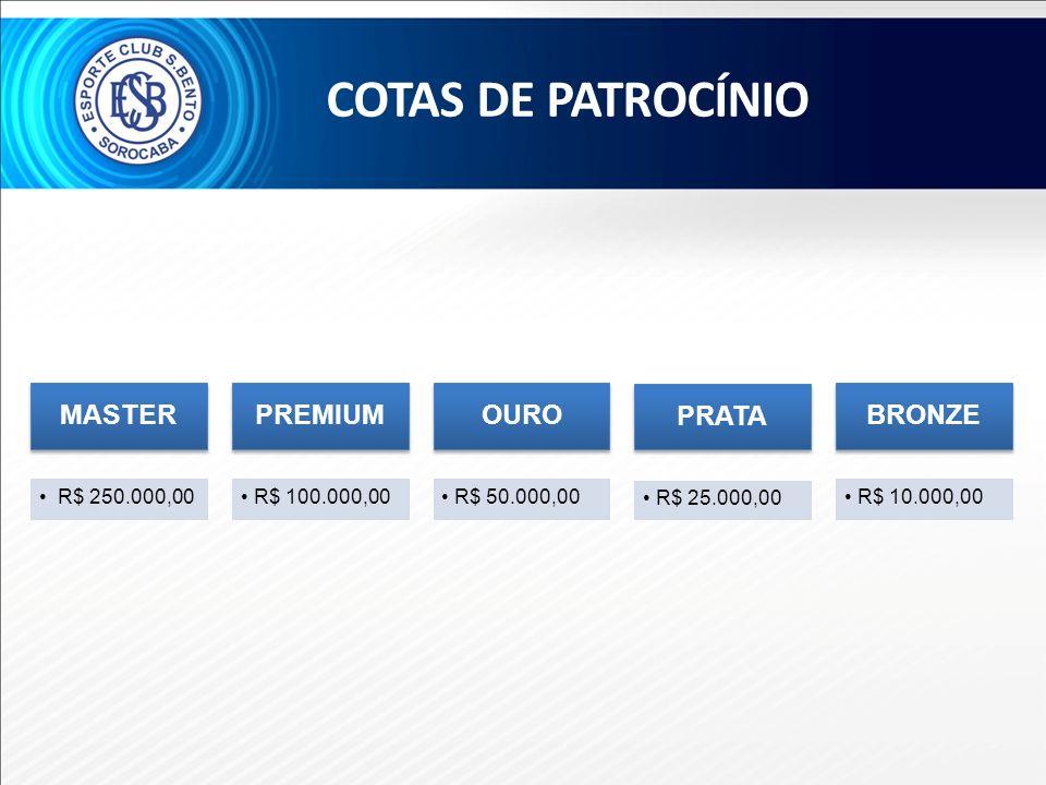 cotas de patrocínio MASTER PREMIUM OURO PRATA BRONZE R$ 250.000,00