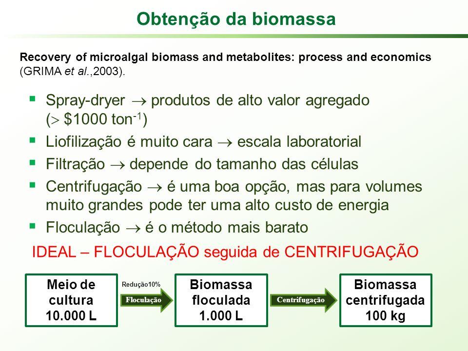 Biomassa centrifugada