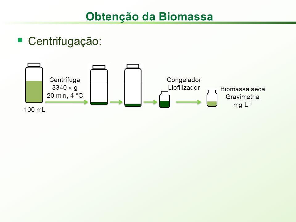 Obtenção da Biomassa Centrifugação: Centrífuga 3340  g 20 min, 4 °C