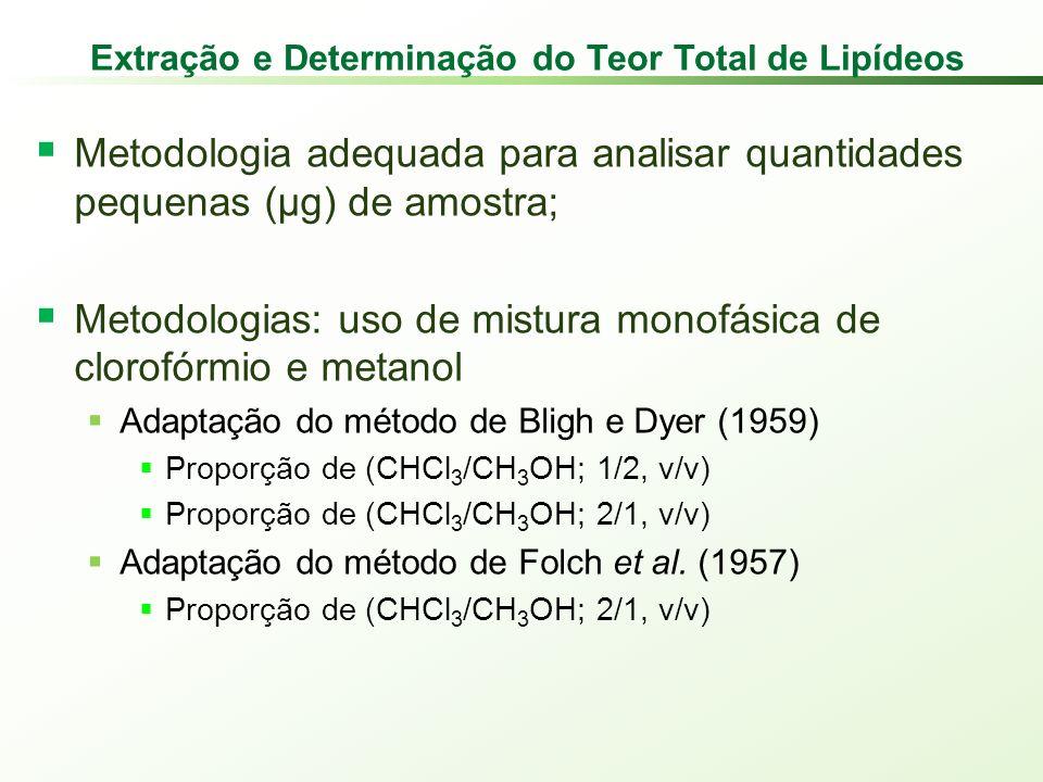Extração e Determinação do Teor Total de Lipídeos