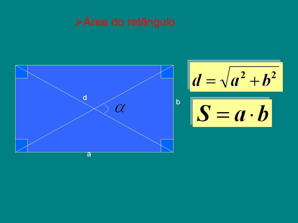 d a b Área do retângulo
