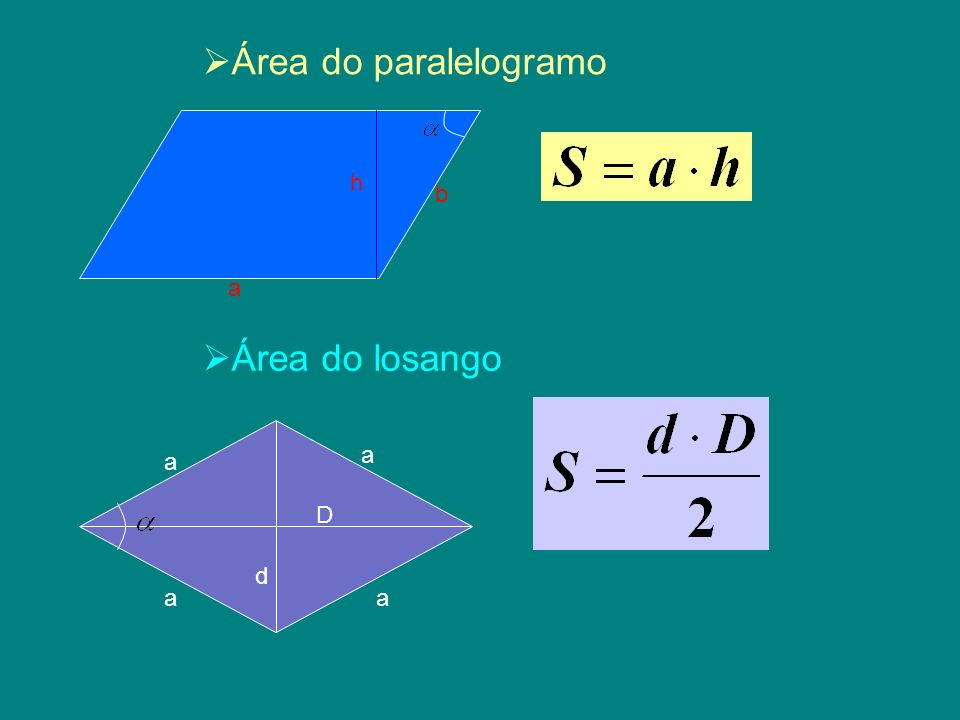 Área do paralelogramo h a b Área do losango D d a