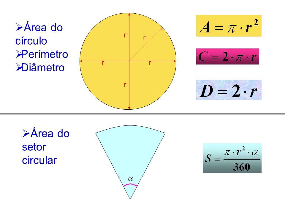 Área do círculo Perímetro Diâmetro r r r r r Área do setor circular