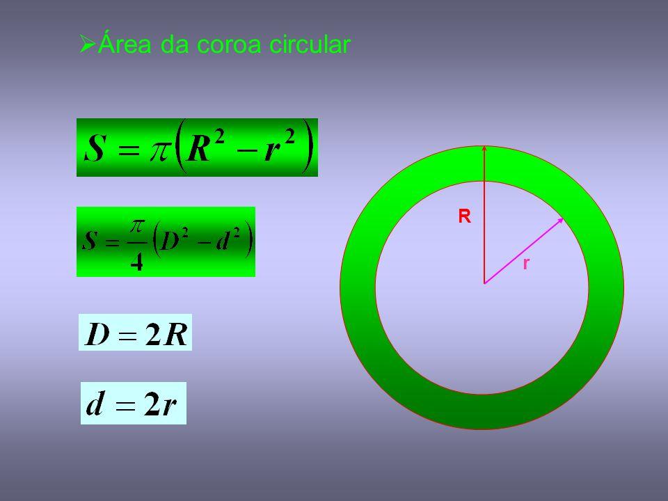 Área da coroa circular R r