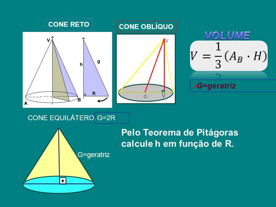 VOLUME Pelo Teorema de Pitágoras calcule h em função de R. G=geratriz
